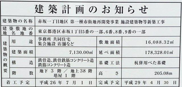 赤坂一丁目地区第一種市街地再開発事業 2015.7.30