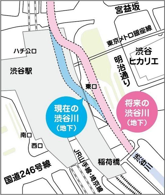 渋谷川移設工事 イメージ図 (出典:RBB TODAY)