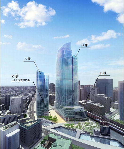 「常盤橋街区再開発プロジェクト」 イメージ図 (出典:三菱地所)