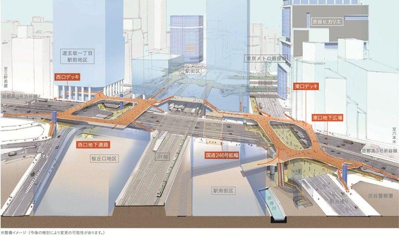 渋谷駅周辺整備事業 イメージ図 (出展:東京国道事務所)