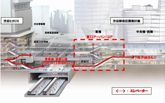 渋谷 東口アーバンコア イメージ図 (出典:東急電鉄)