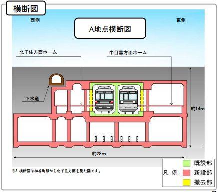 虎ノ門新駅 断面図 (出典:東京メトロ)