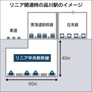 リニア中央新幹線品川駅 イメージ図 (出典:日経新聞)