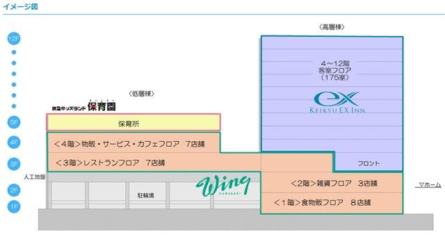 京急川崎駅前ビル イメージ図 (出典:京急)