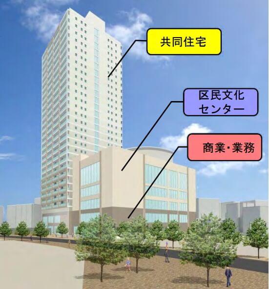 新綱島駅(仮称)周辺地区における都市計画 イメージ図 (出典:横浜市)