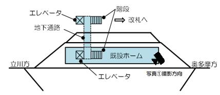 青梅駅 現在 (出典:JR東日本)