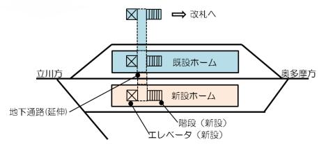 青梅駅 2面3線化後 (出典:JR東日本)