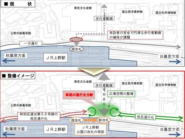 上野駅公園口移設図 (出典:JR東日本)