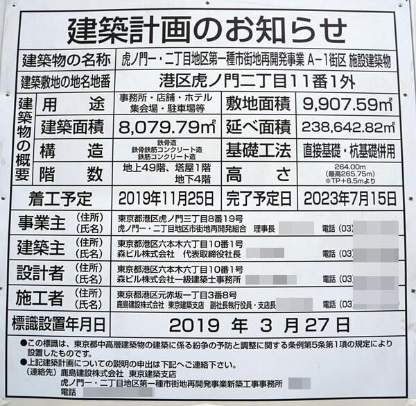 「(仮称)虎ノ門ヒルズステーションタワー」 2019.8.24
