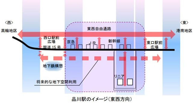 品川駅のイメージ(東西方向) (出典:東京都都市整備局)