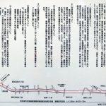 都市計画道路放射2号線 2020年1月下旬