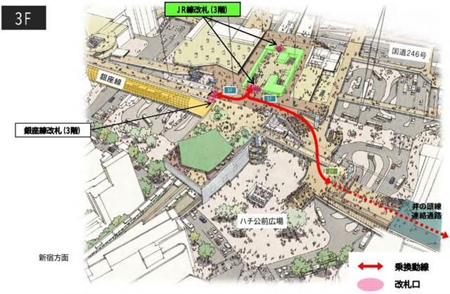 渋谷駅 イメージ図 (出典:JR東日本)