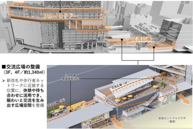 48階260m「都市再生特別地区(新宿駅西口地区)」