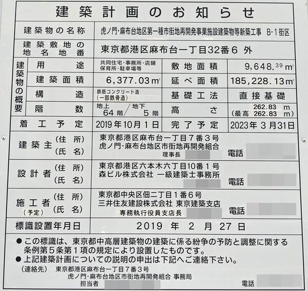 虎ノ門・麻布台地区第一種市街地再開発事業  2020.9.19
